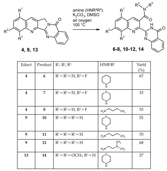 Molecules 22 01540 sch003 550