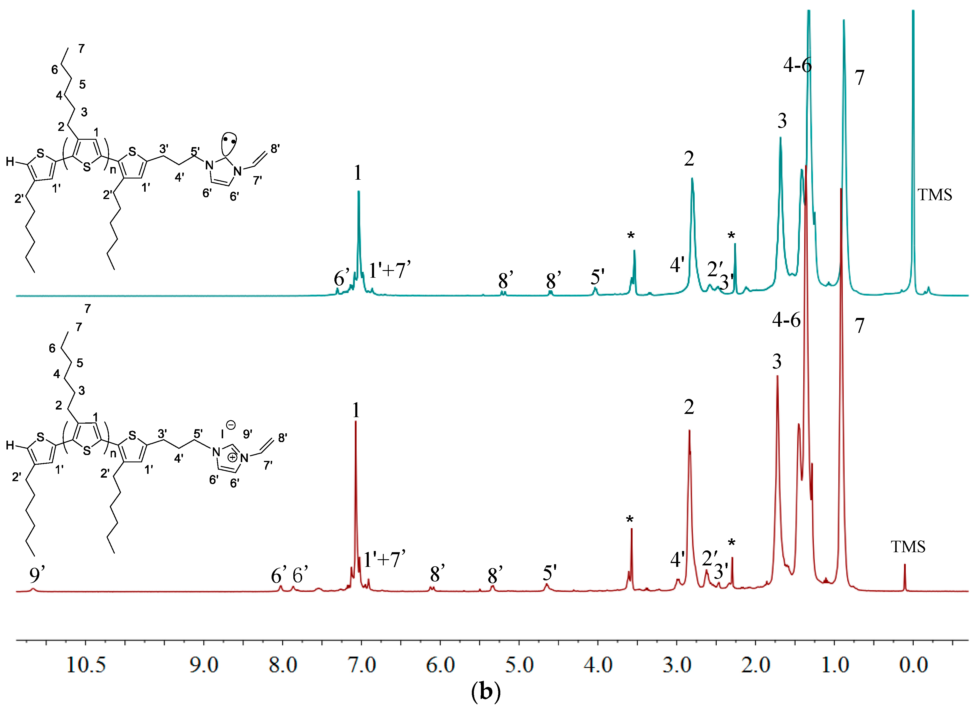 Molecules Free Full Text Brush Polymer Of Donor