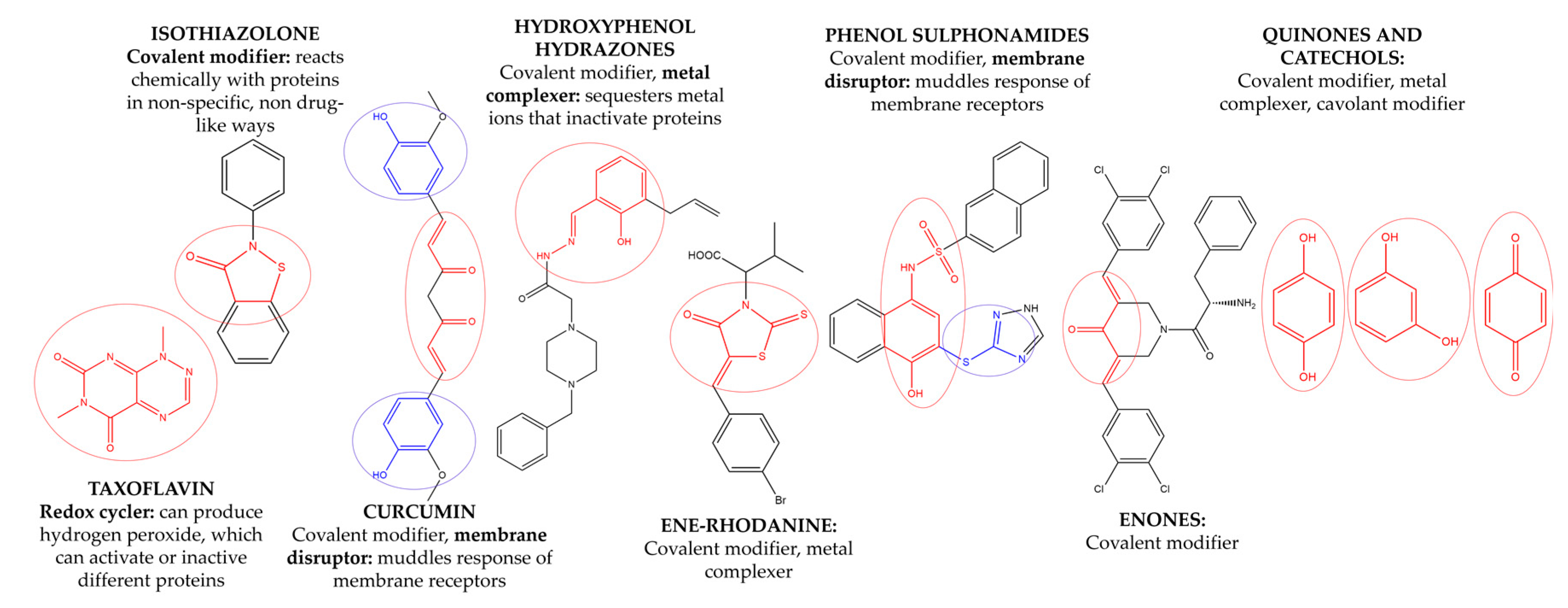 Molecules free full text chemoinformatic database building and no pooptronica Images