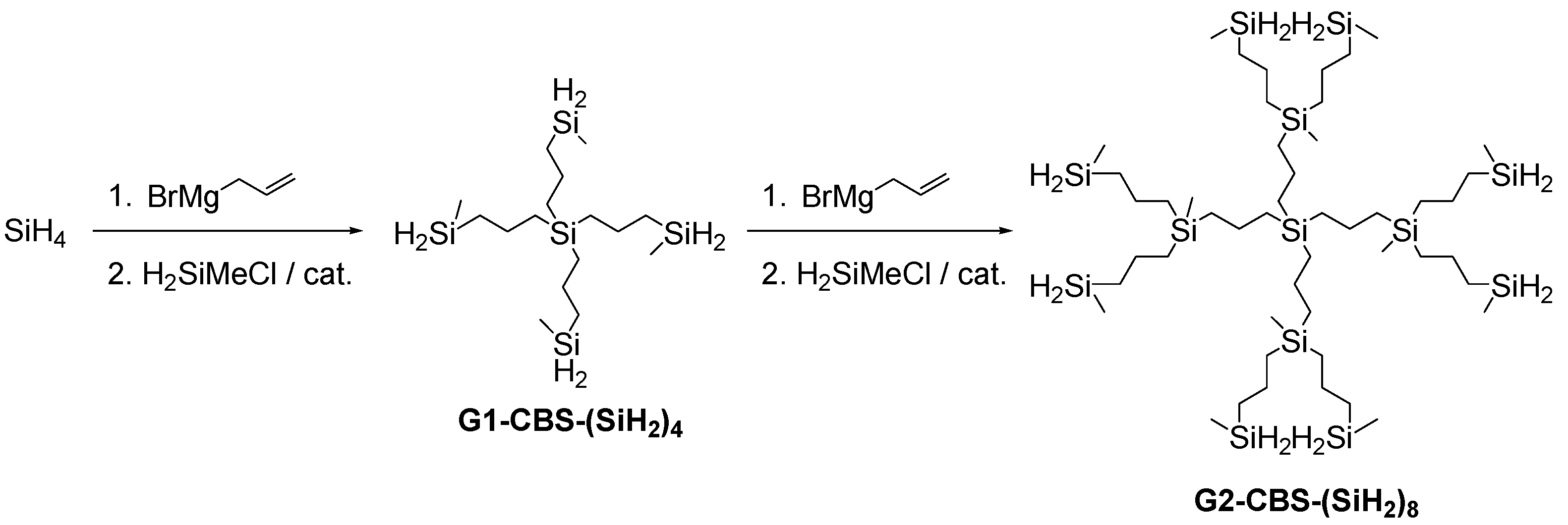 Molecules Free Full Text Function Oriented Molecular Design Charging Circuit Diagram For The 1940 49 Hudson All Models 22 01581 Sch002