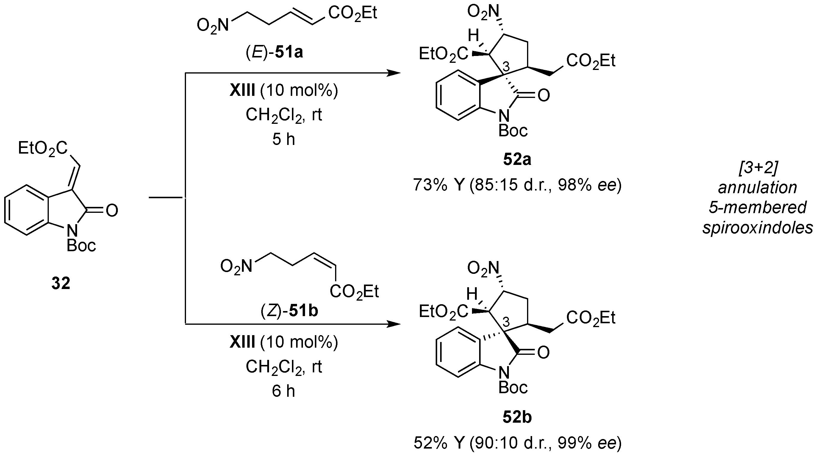 Molecules 22 01636 sch014