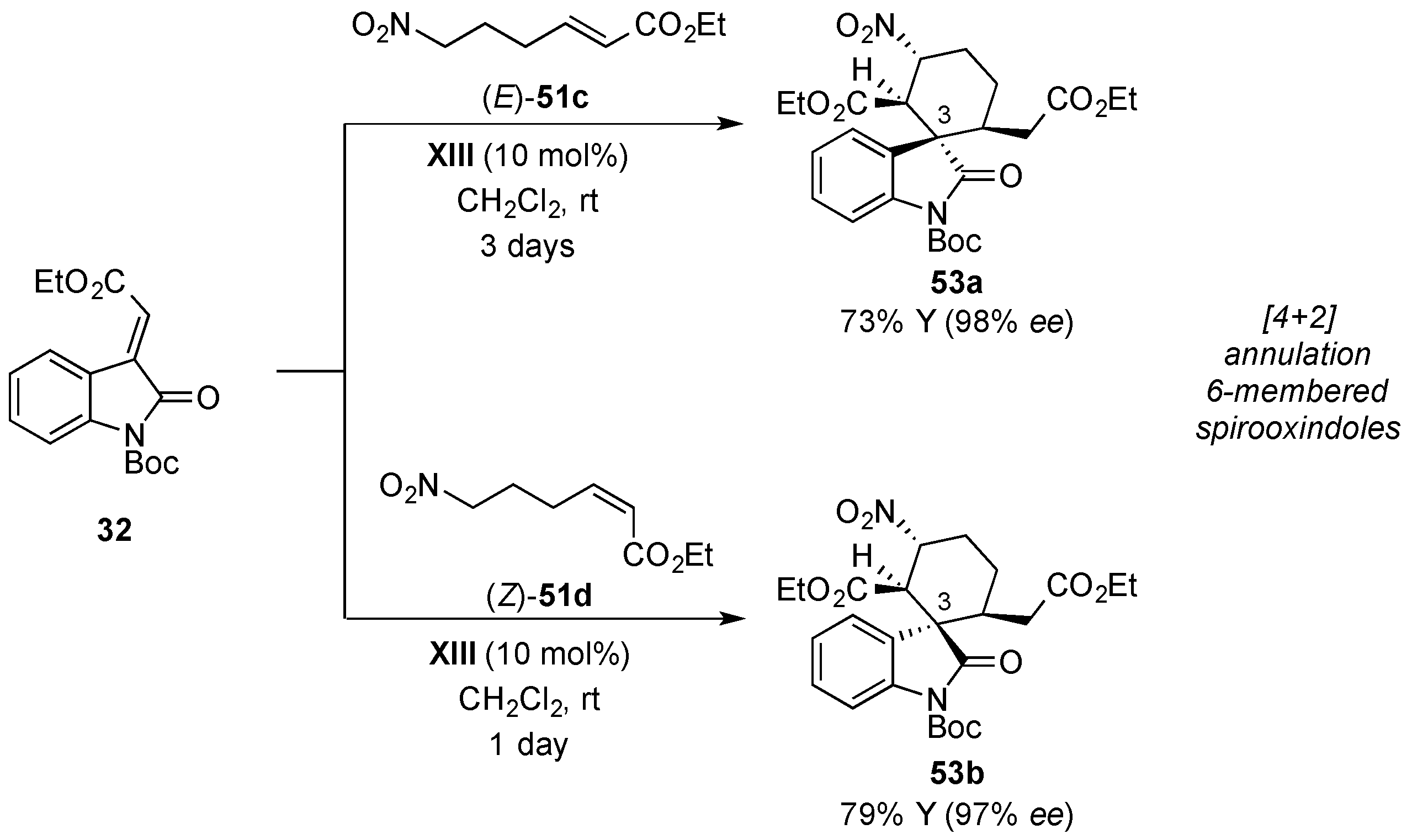 Molecules 22 01636 sch015