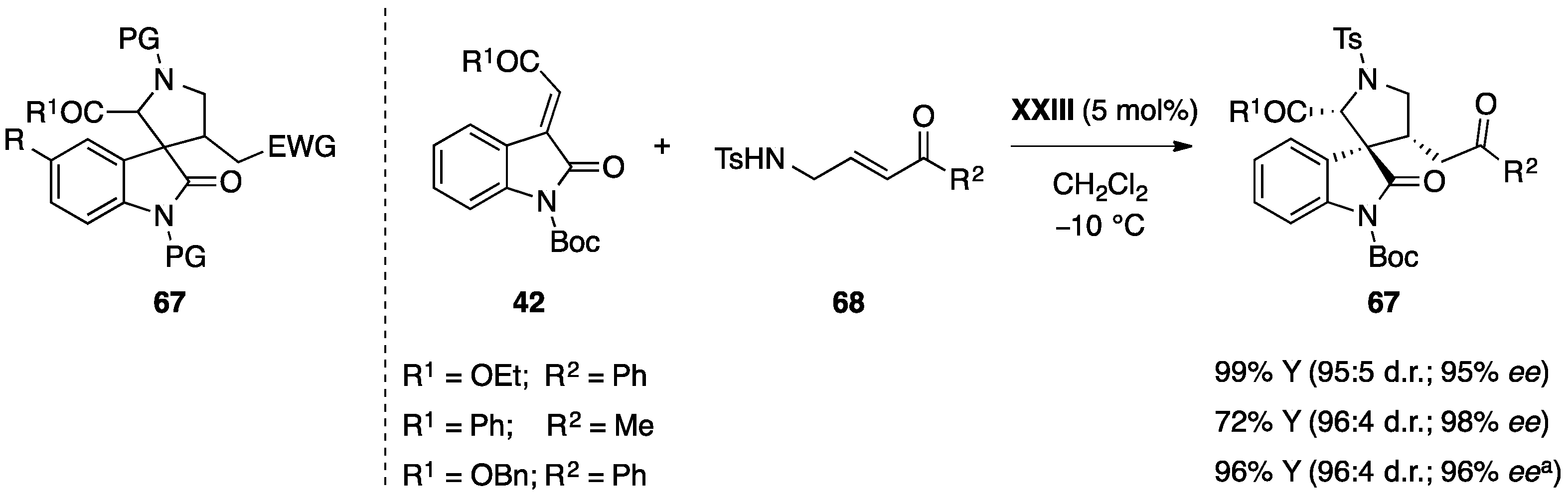 Molecules 22 01636 sch019