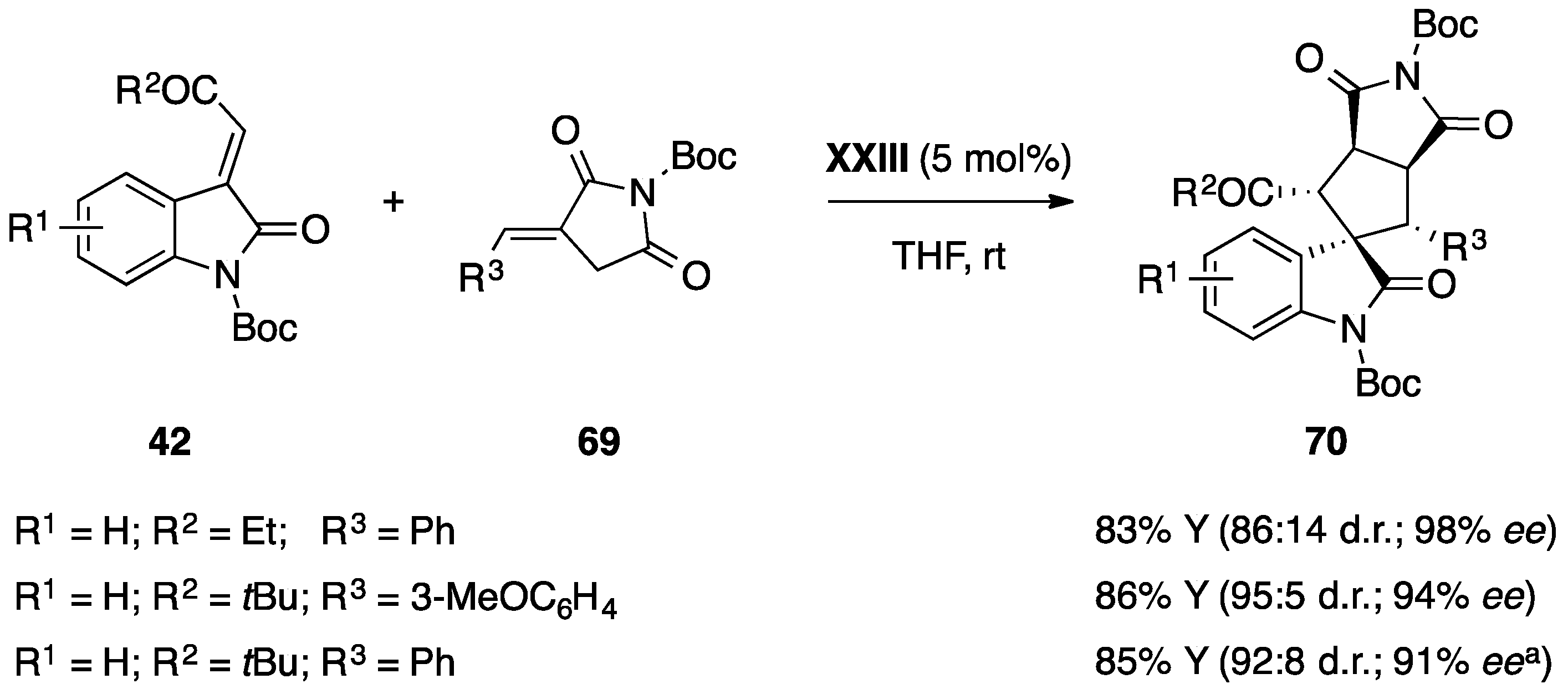 Molecules 22 01636 sch021