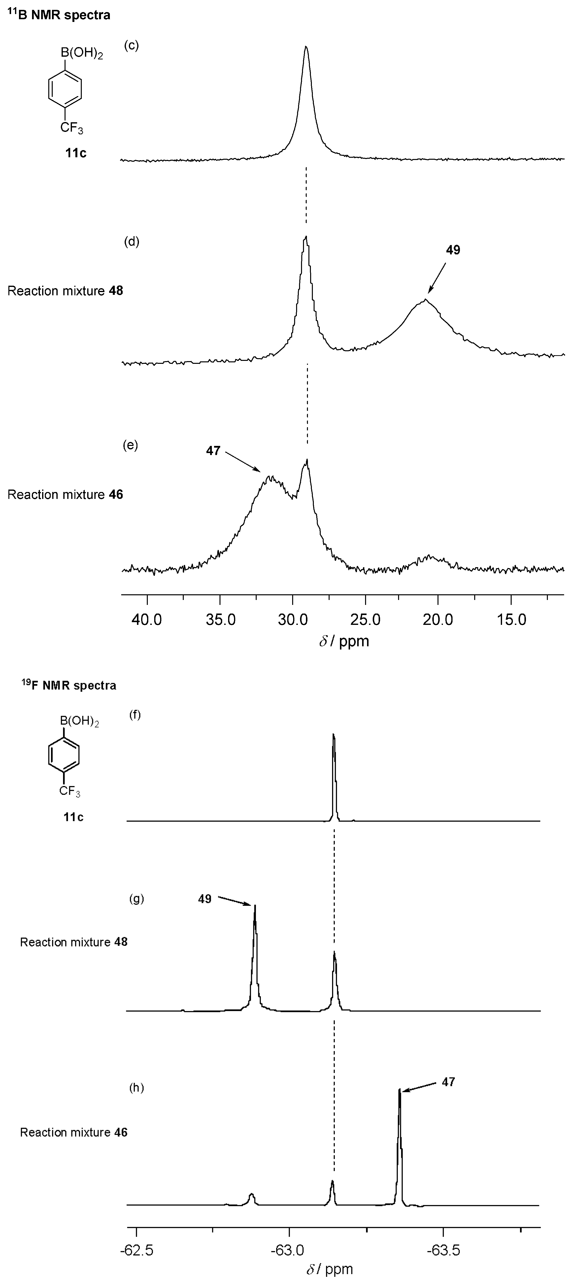 synthesis of levulinate ester in solvent free system The synthesis of methyl butyrate and octyl acetate through immobilized rhizopus oryzae nrrl 3562 lipase mediated transesterification was studied under solvent-free conditions the effect of different transesterification variables, namely, molarity of alcohol, reaction time, temperature, agitation, addition of water, and enzyme amount on molar conversion (&#x25) was investigated.