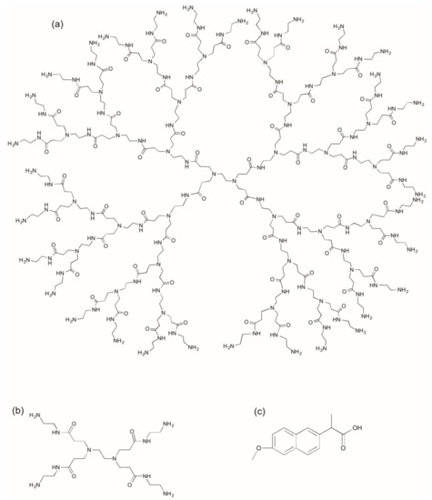 Molecules October 2017
