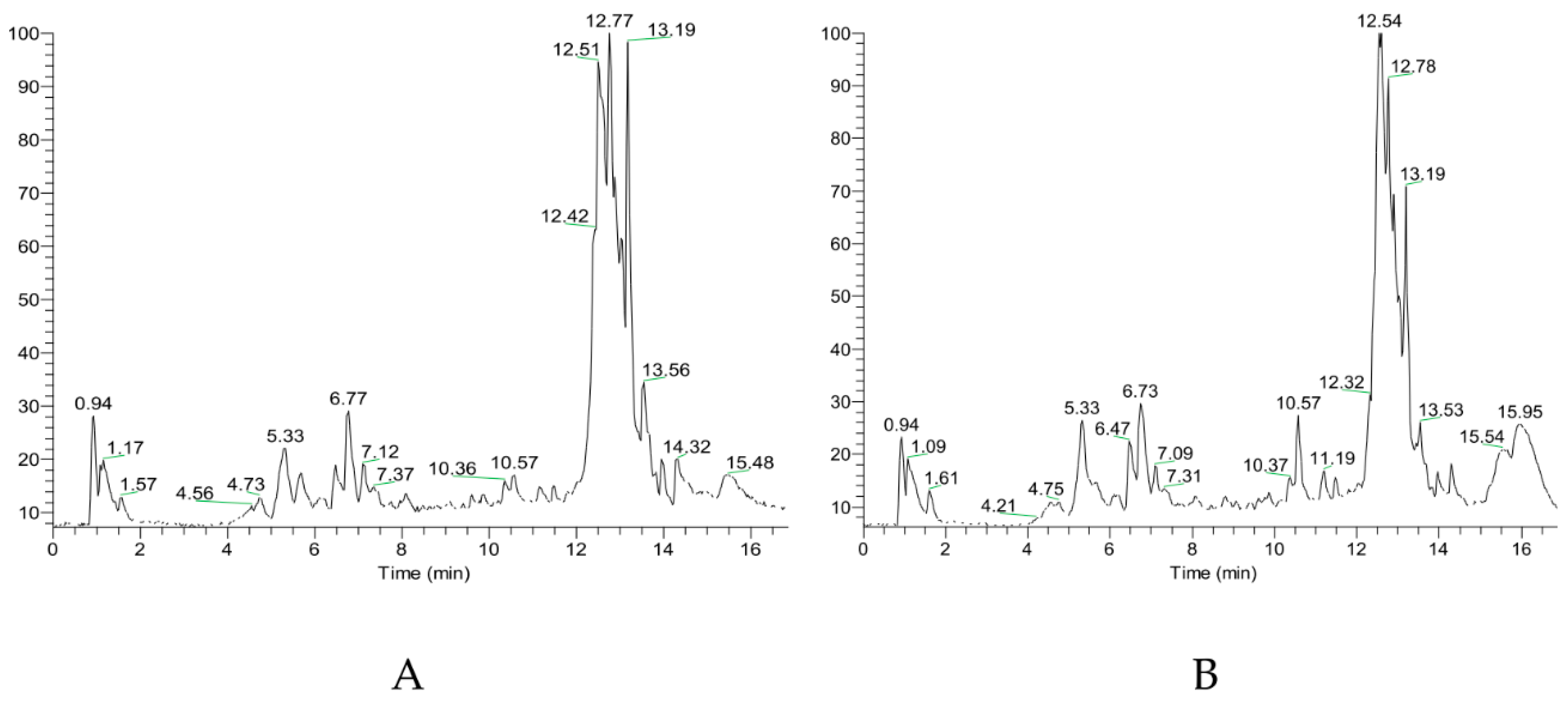 Molecules free full text the application of ultra high no pooptronica Images