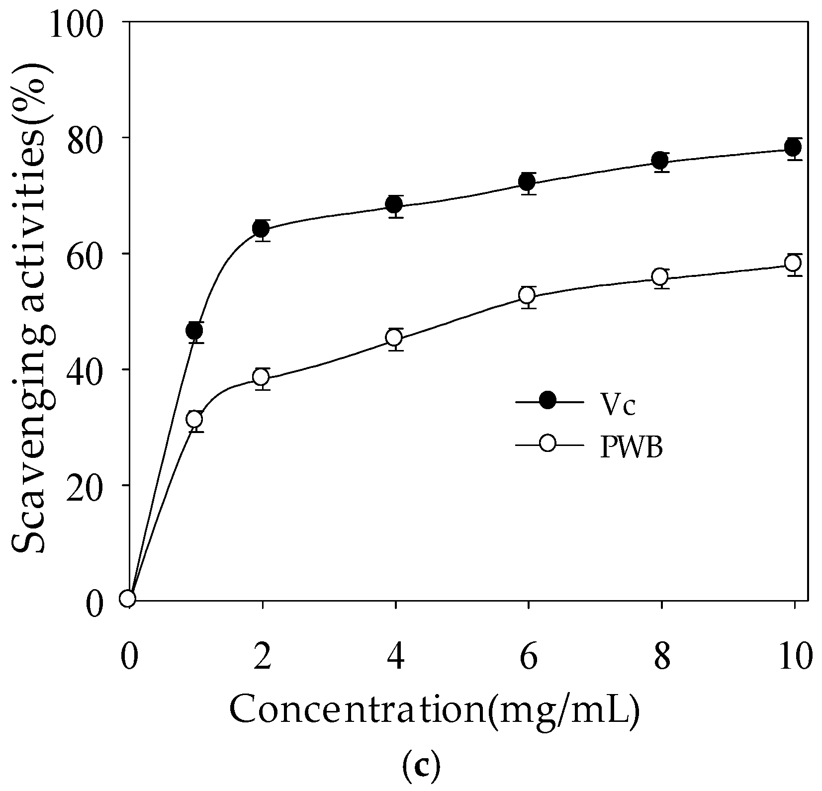 analysis of polysaccharides experiment Experiment 3- analysis of milk for the lipids, carbohydrates and proteins milk is an emulsion or colloid of butterfat globules within an aqueous fluid.