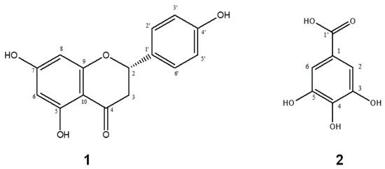 Stromectol 3 mg nedir