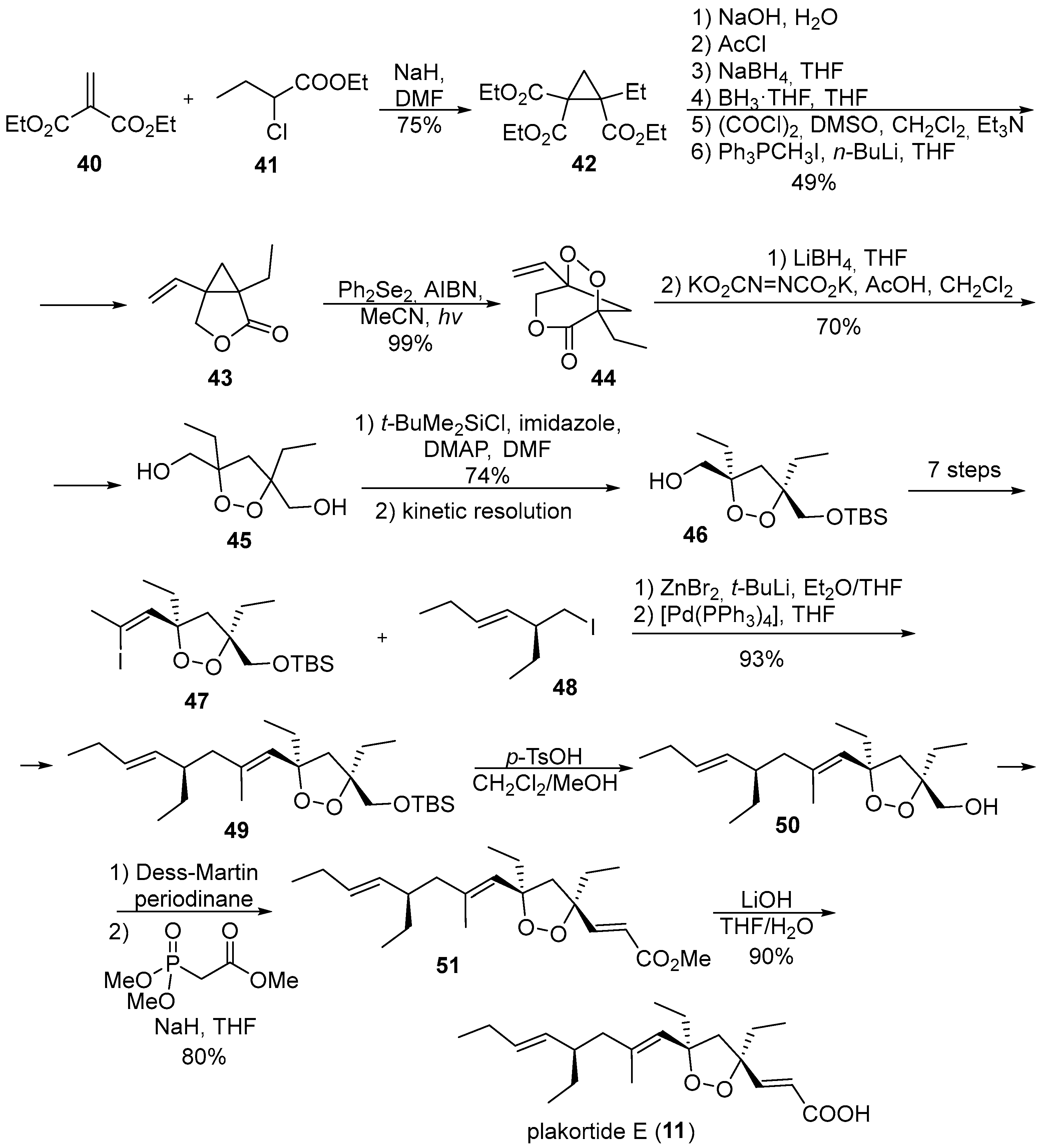 Molecules 22 01881 sch006