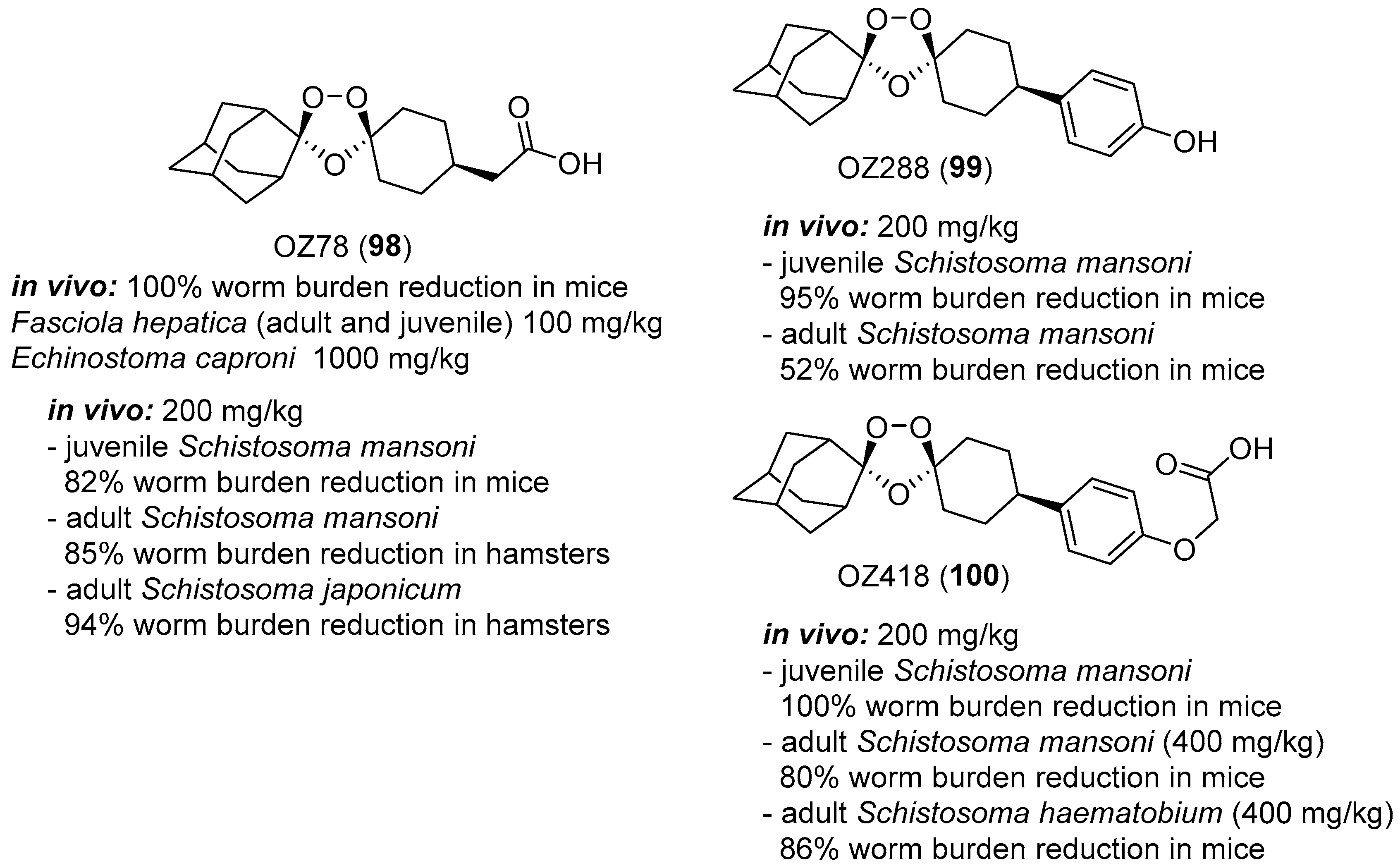 Molecules 22 01881 sch016