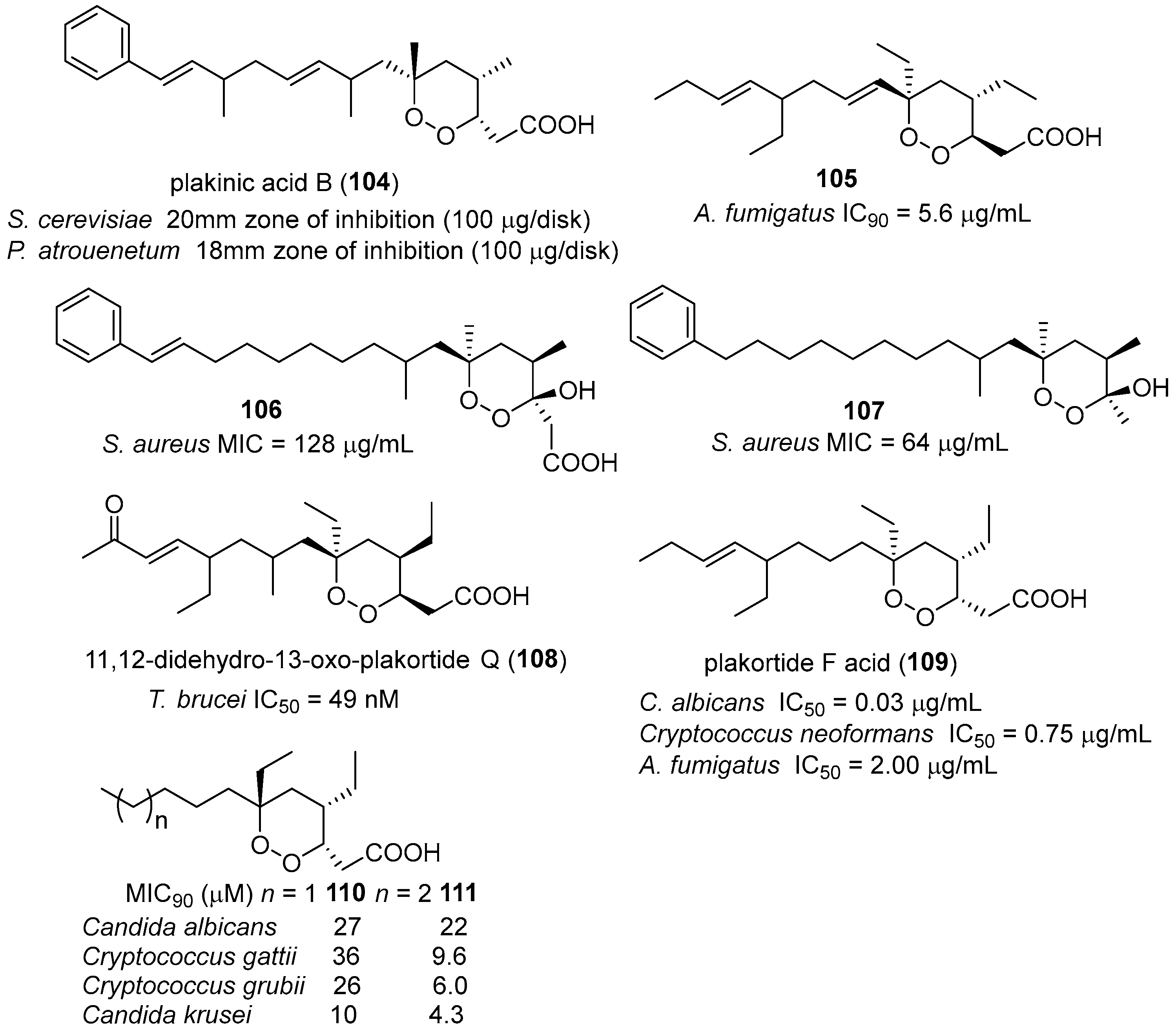 Molecules 22 01881 sch018