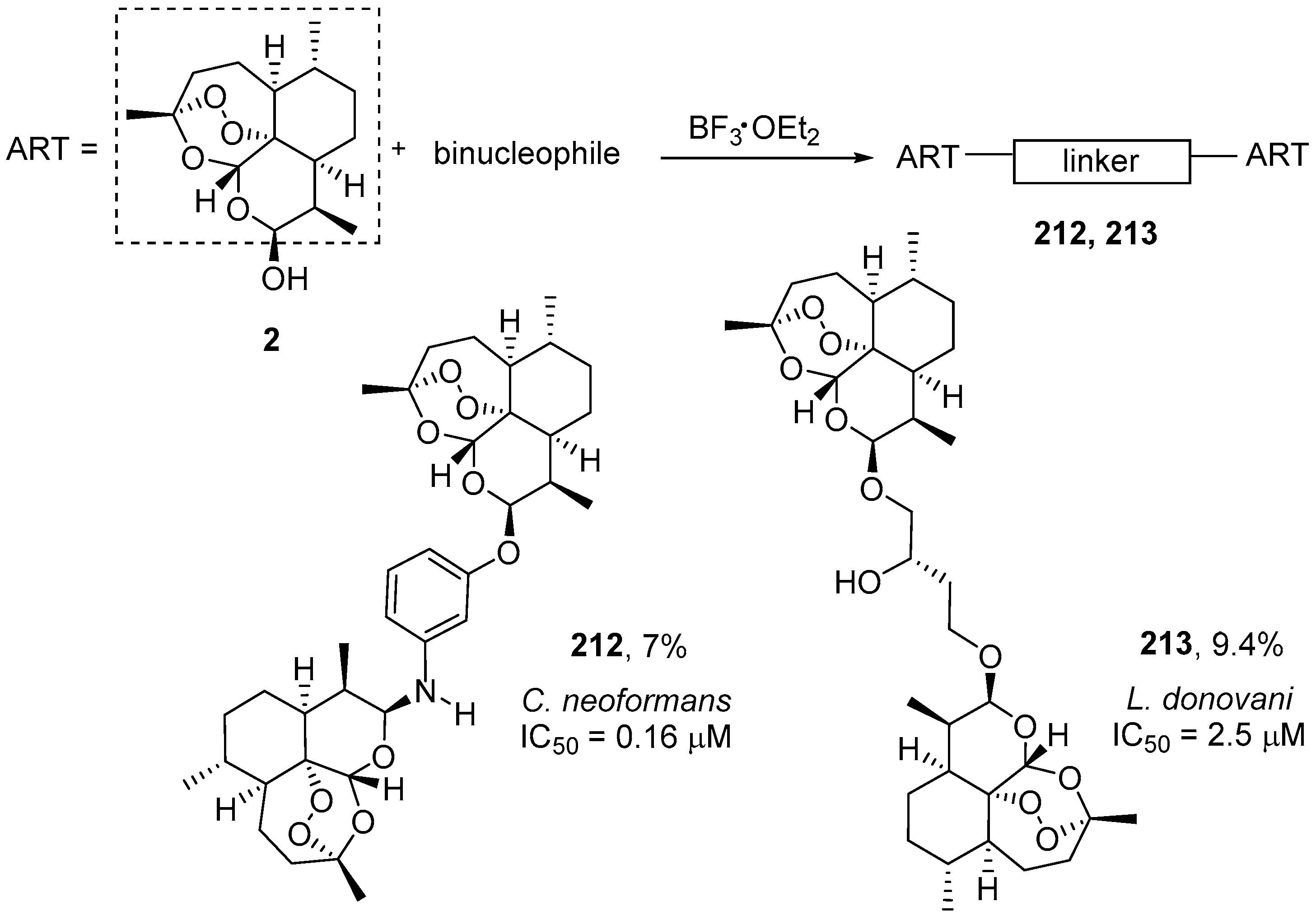 Molecules 22 01881 sch040