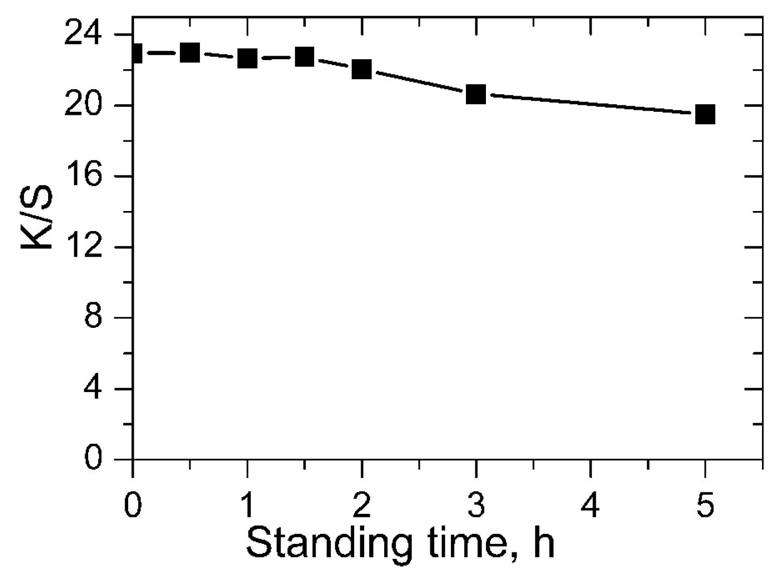 test epson expression xp 342