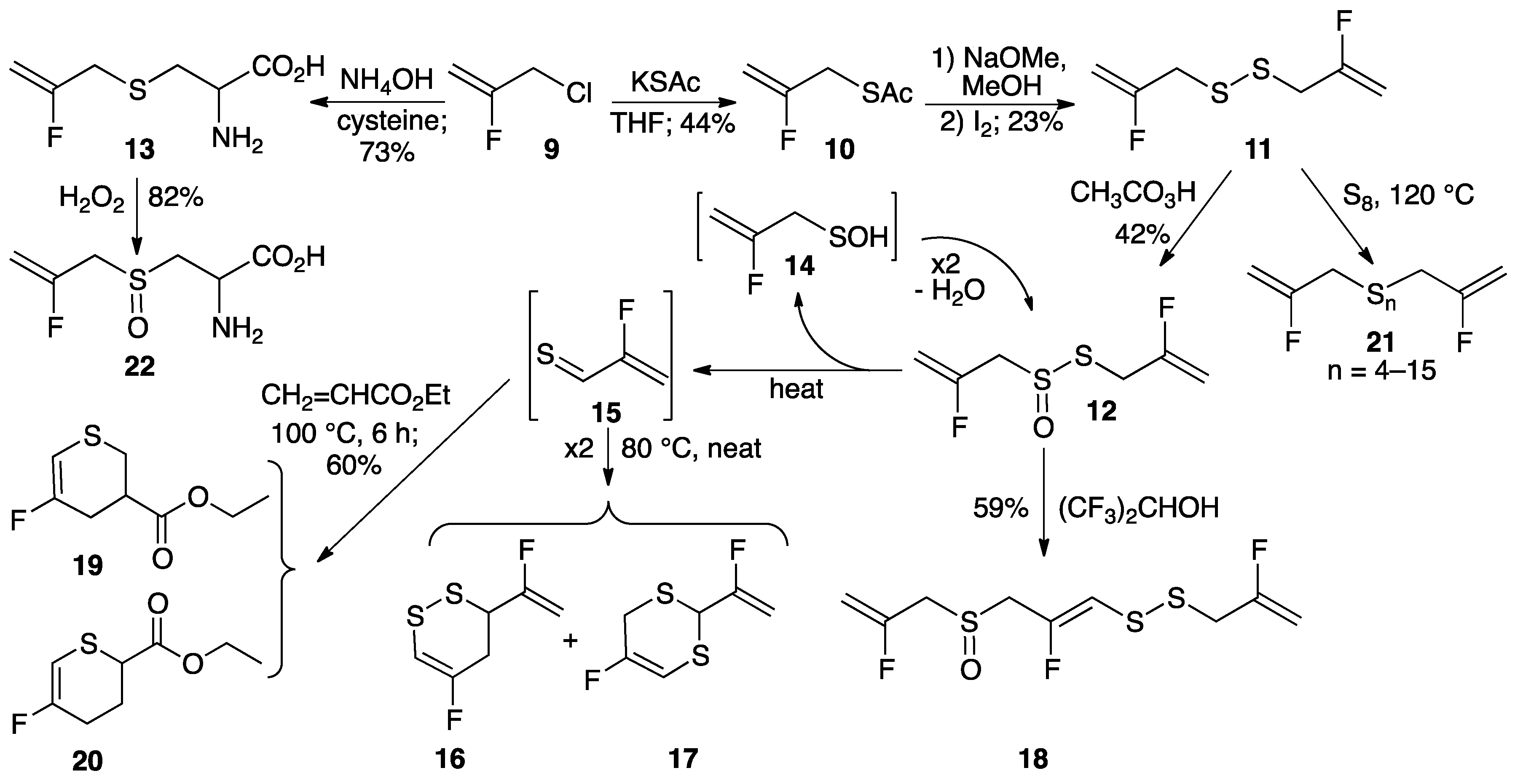 Molecules 22 02081 sch002