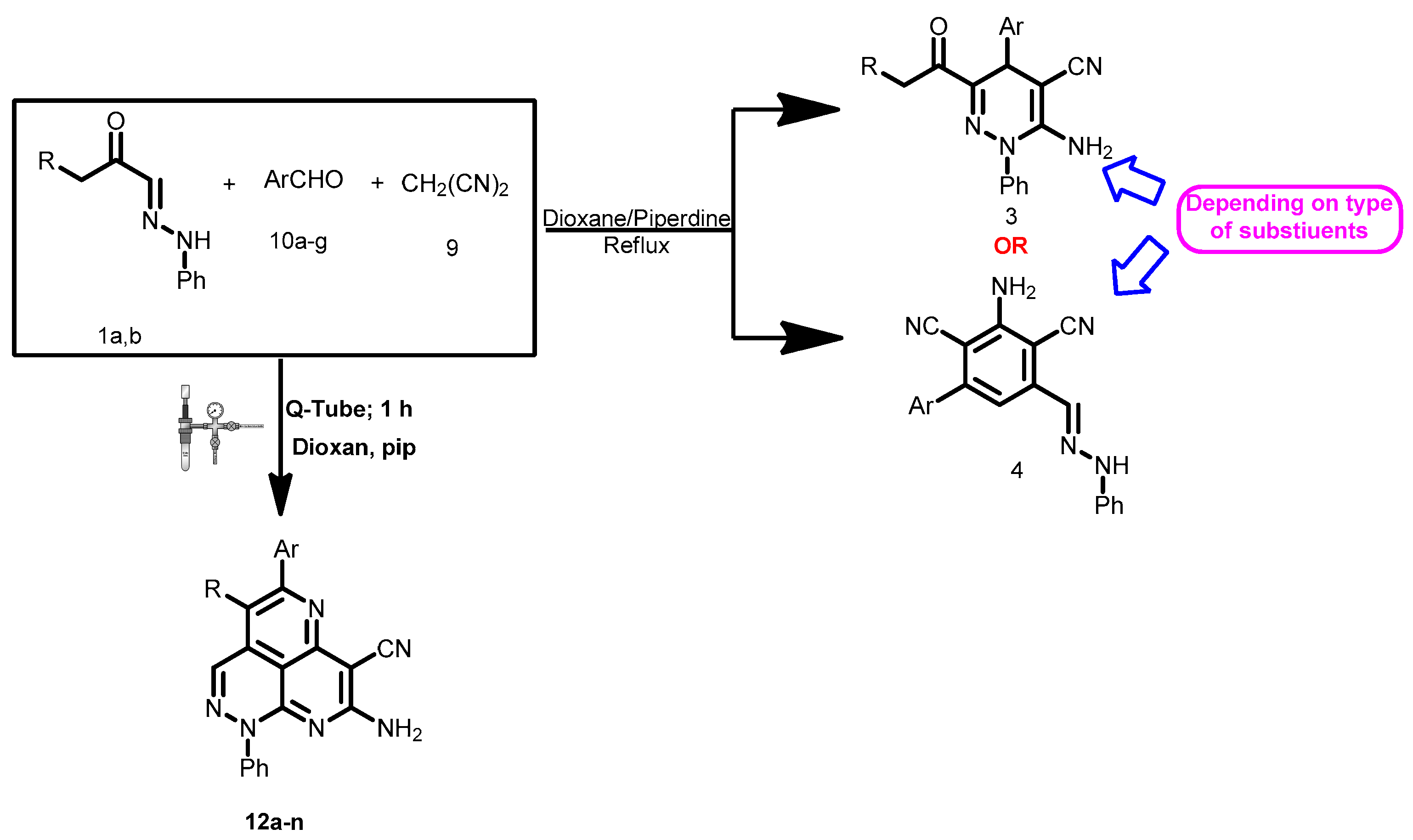 Molecules Free Full Text Multi Component Reactions