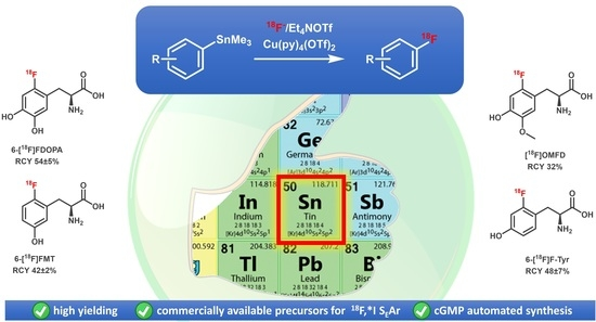 molecules december 2017 browse articlesopen accesstechnical note