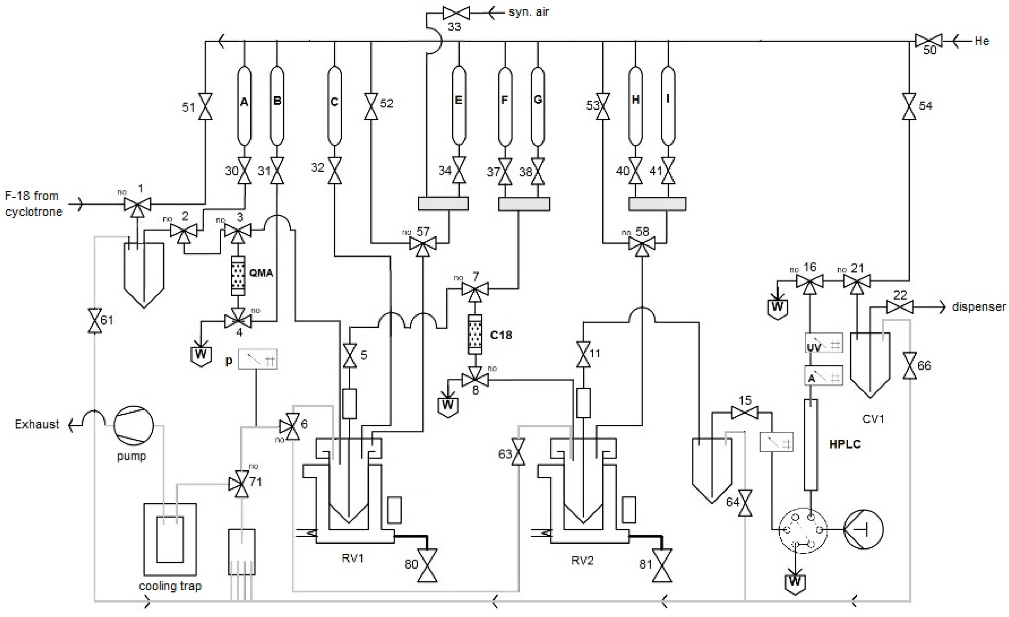 Molecules Free Full Text A Practical Method For The Preparation Process Flow Diagram Pfd No