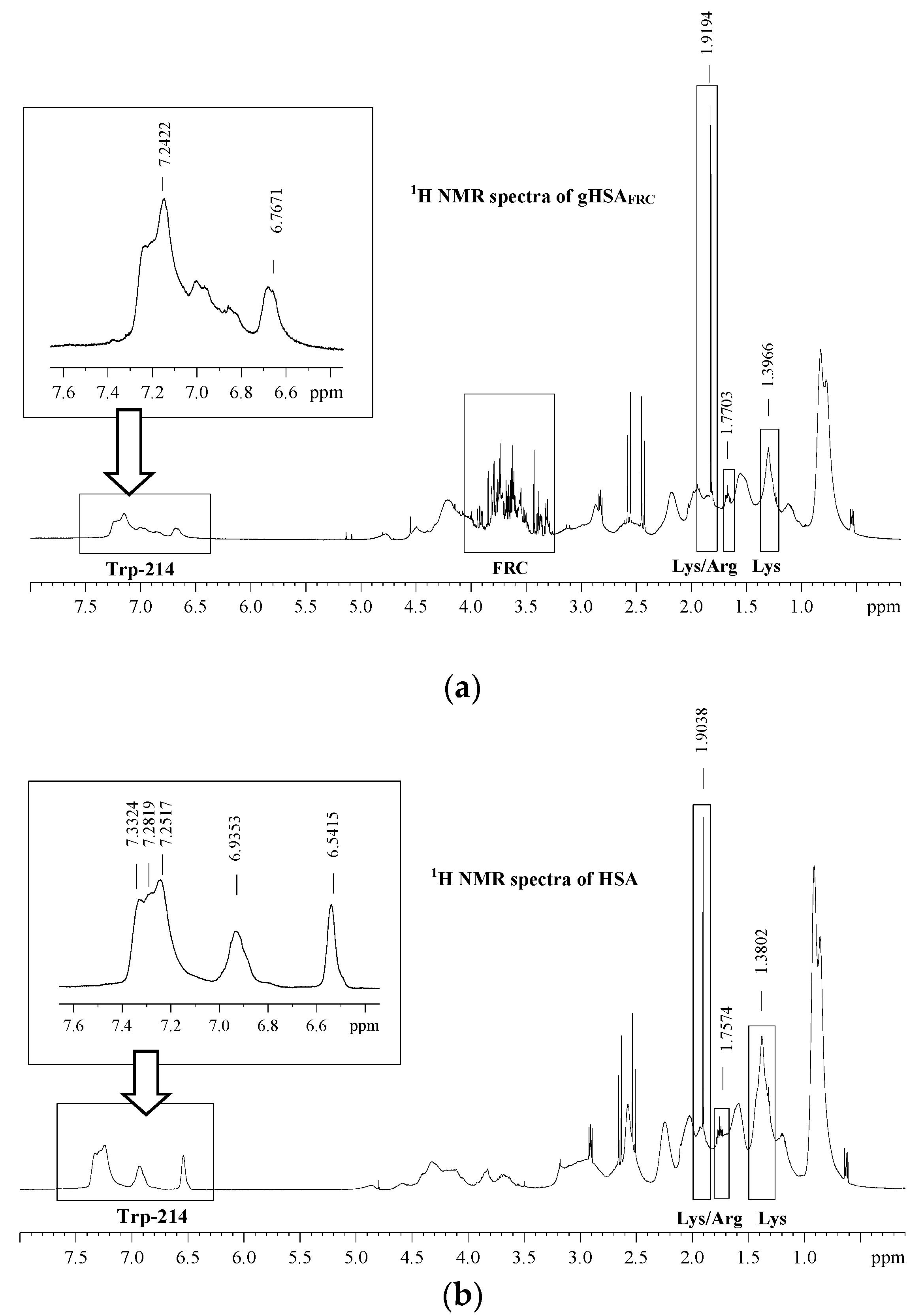 Berühmt Autoteildiagramme Zeitgenössisch - Elektrische Schaltplan ...