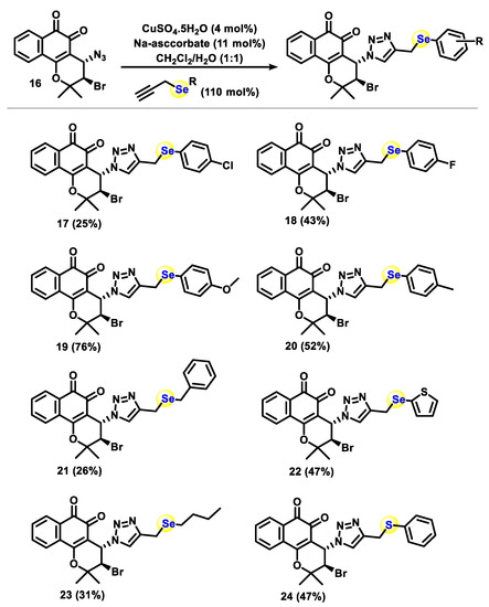 Molecules 23 00083 sch006 550