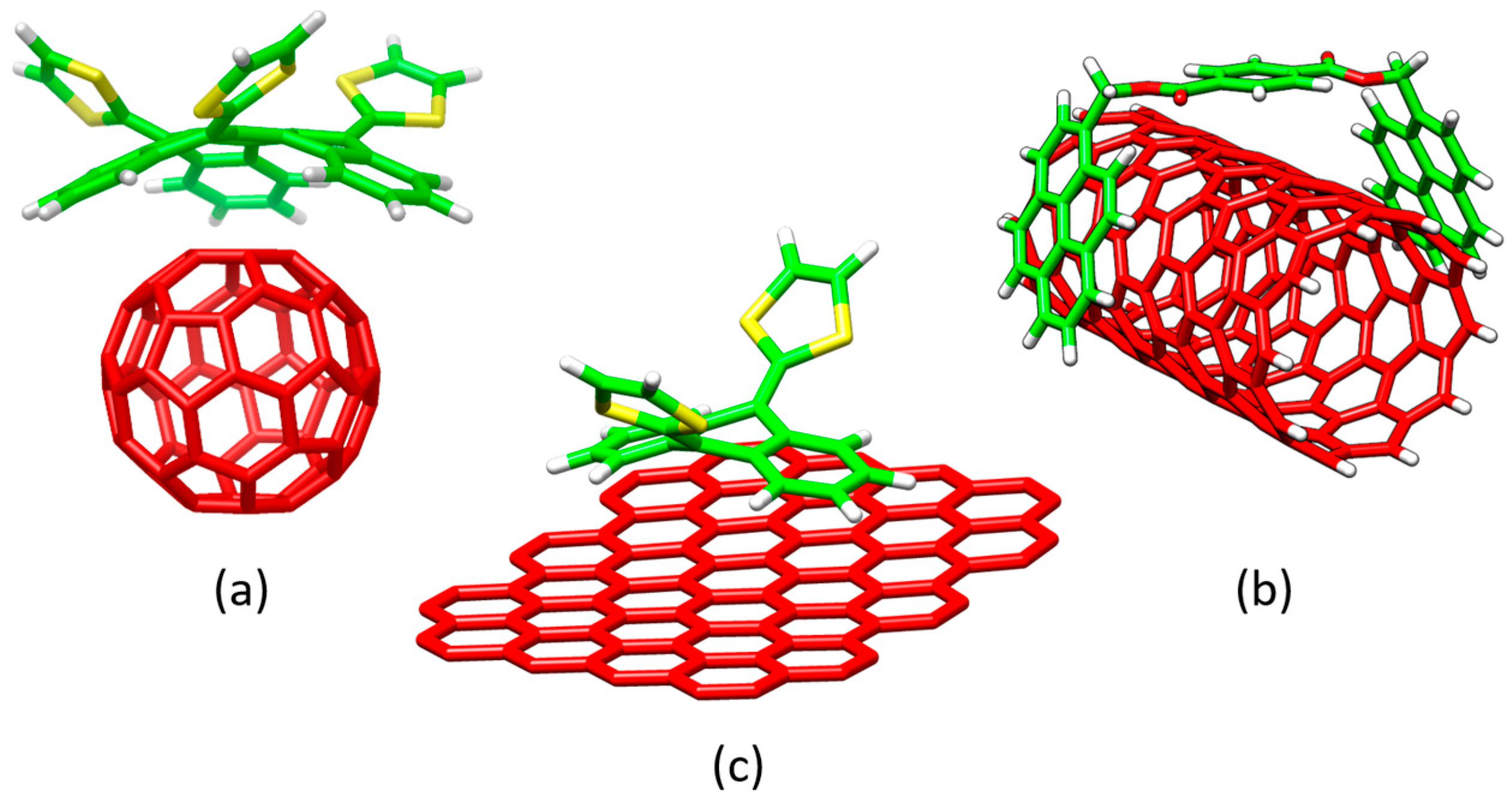 Molecules | Free Full-Text | Quantum-Chemical Insights into