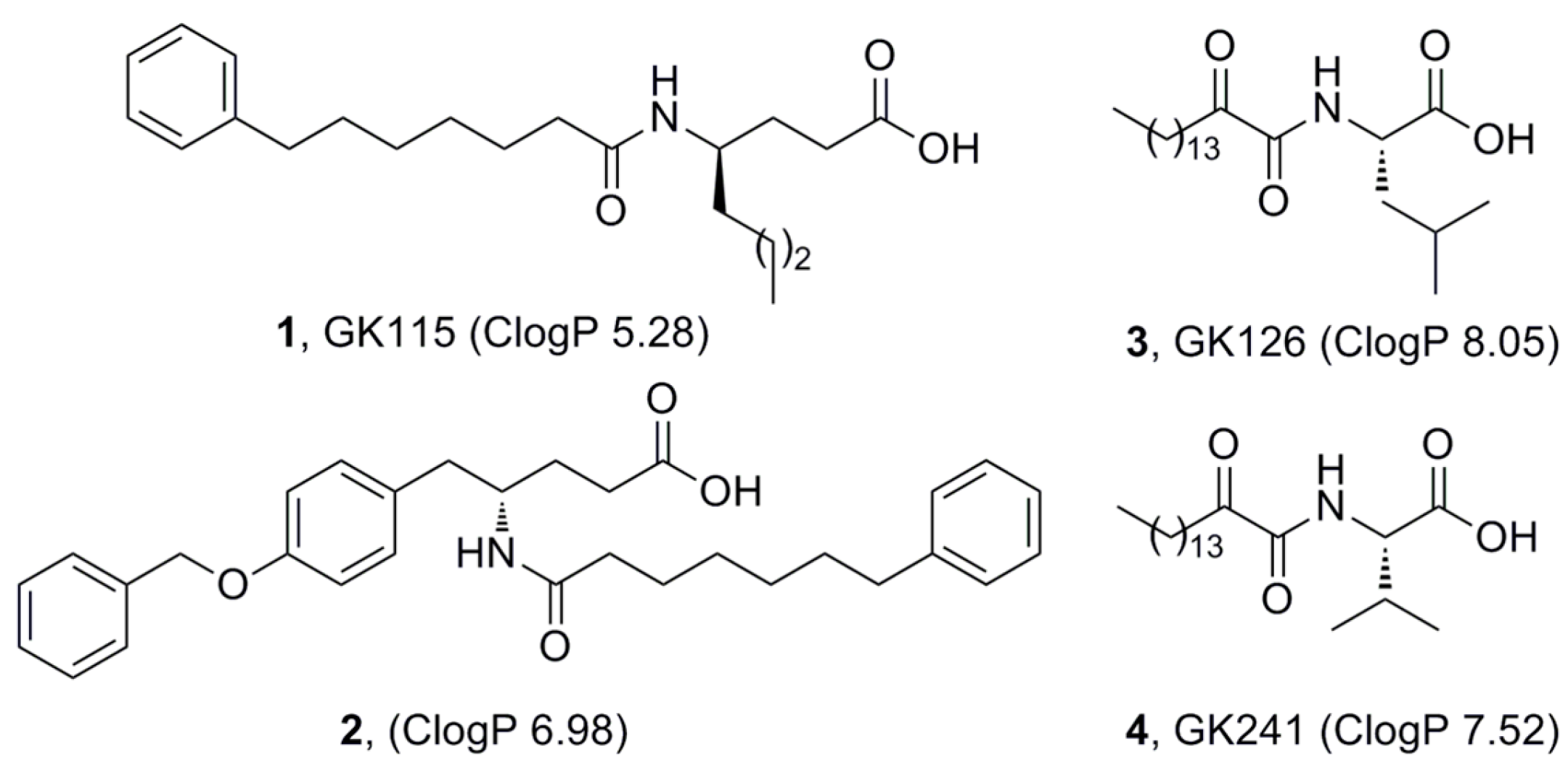 Molecules Free Full Text Small Peptides Able To Suppress Temperature Deviation Indicator Circuit Using 741 23 00158 G001
