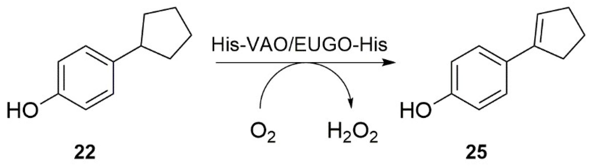 Molecules   Free Full-Text   A Xylenol Orange-Based