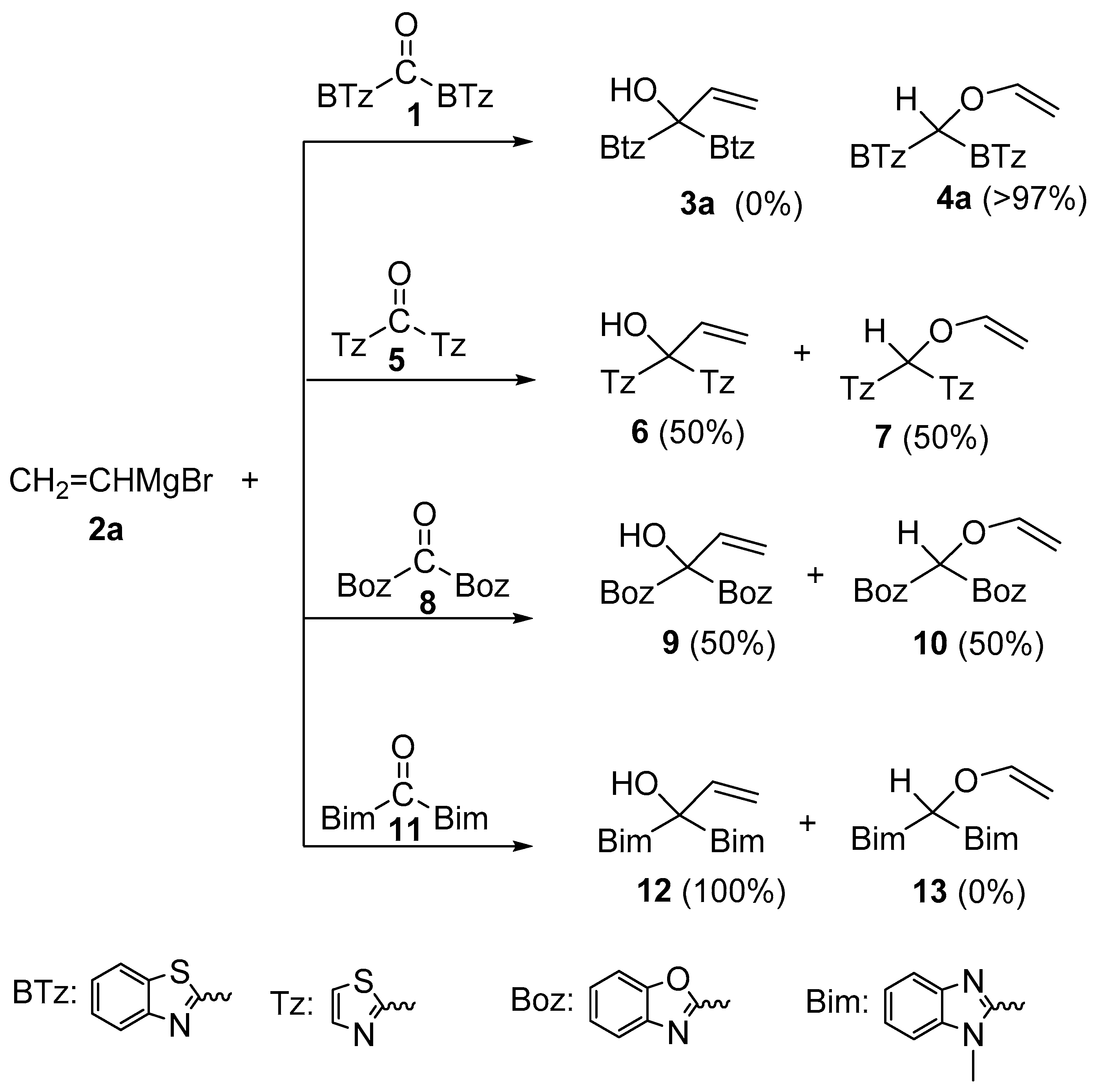 Molecules Free Full Text Regioselectivity In Reactions