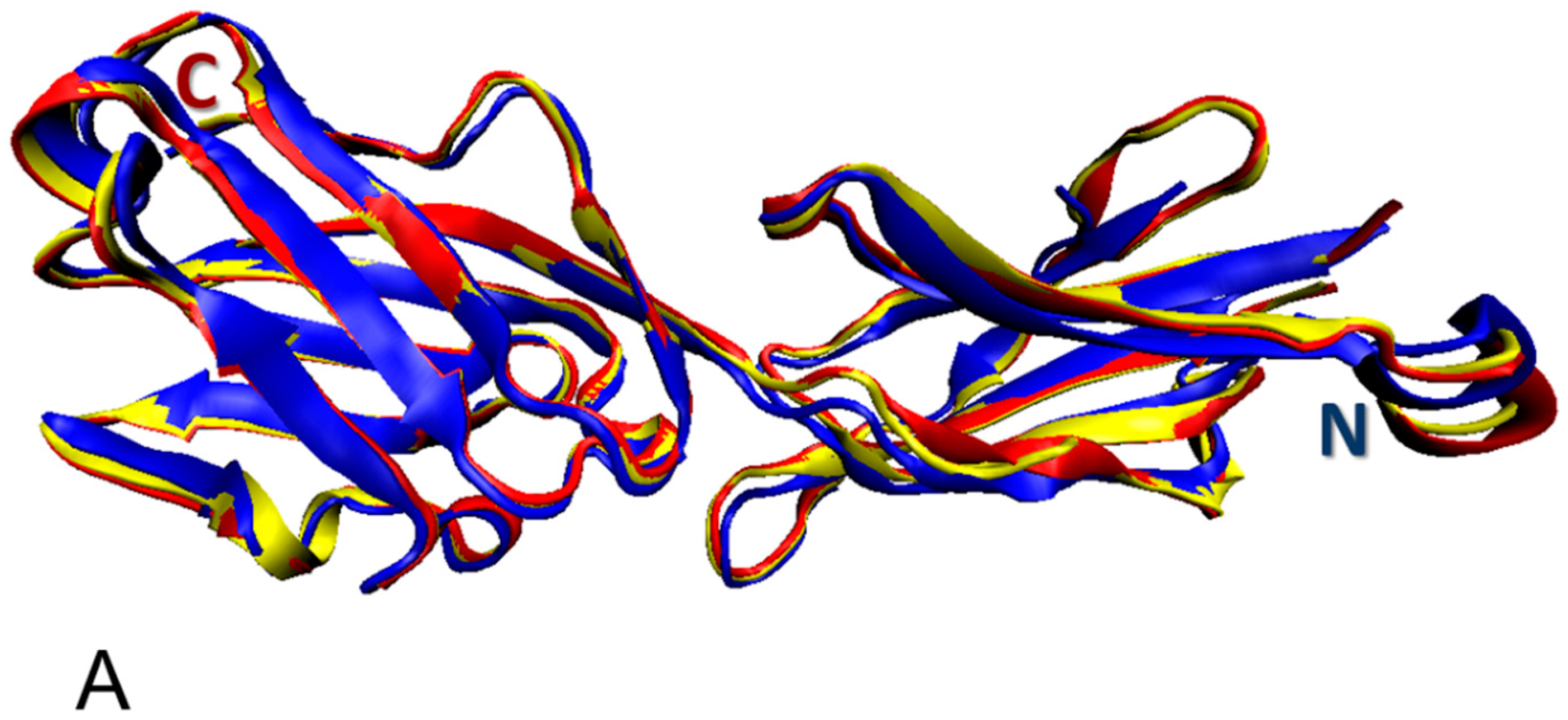 Molecules   Free Full-Text   Prediction of Disordered