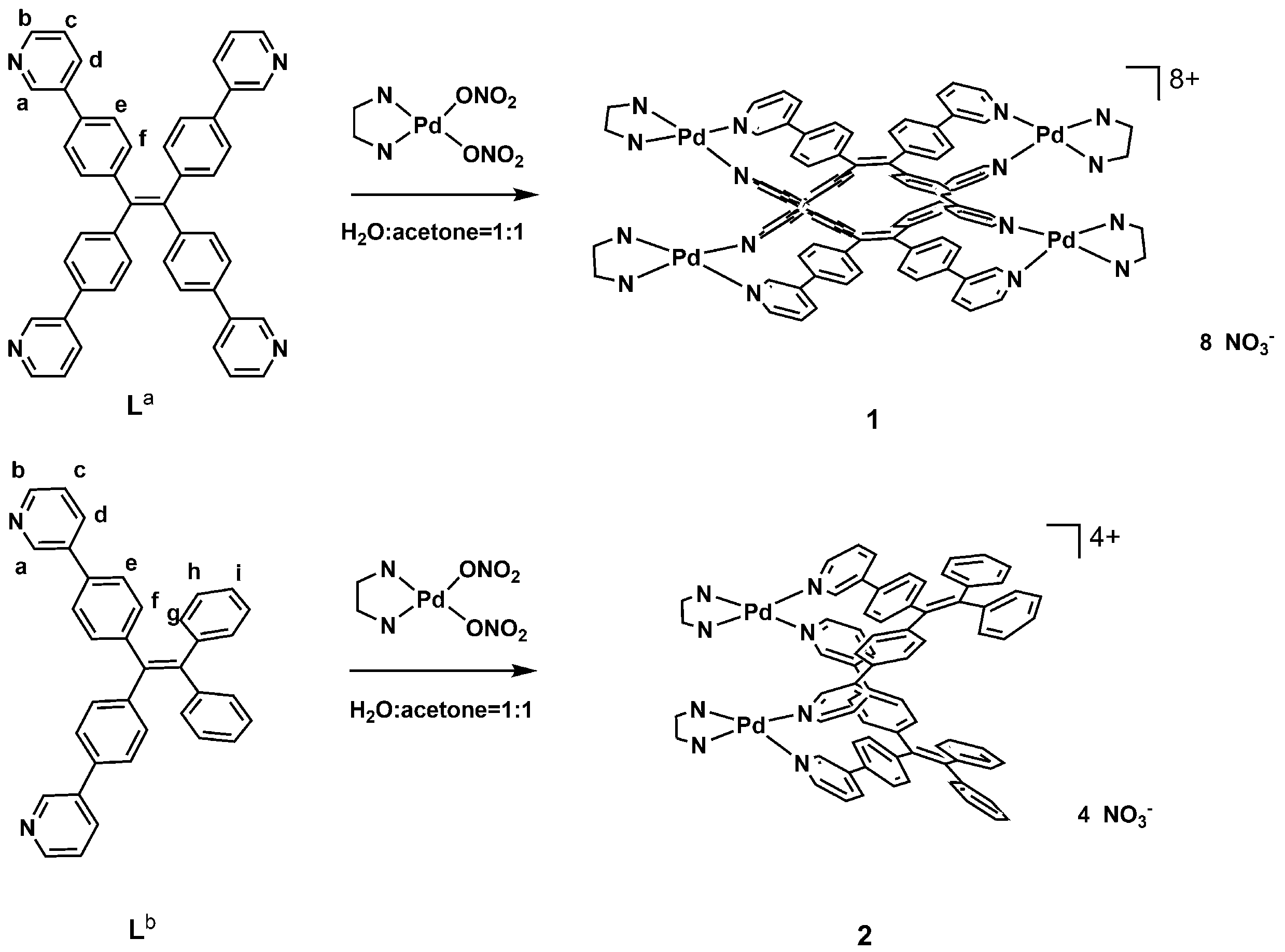 Molecules 23 00363 sch001