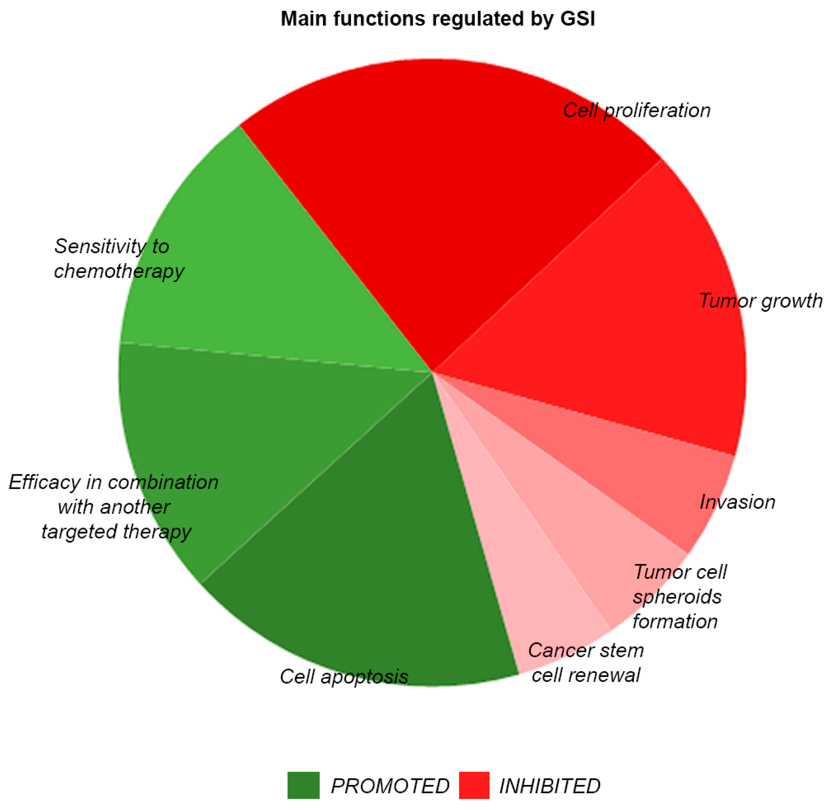 Molecules free full text taming the notch transcriptional no nvjuhfo Gallery