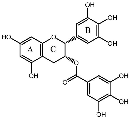 Molecules February 2018