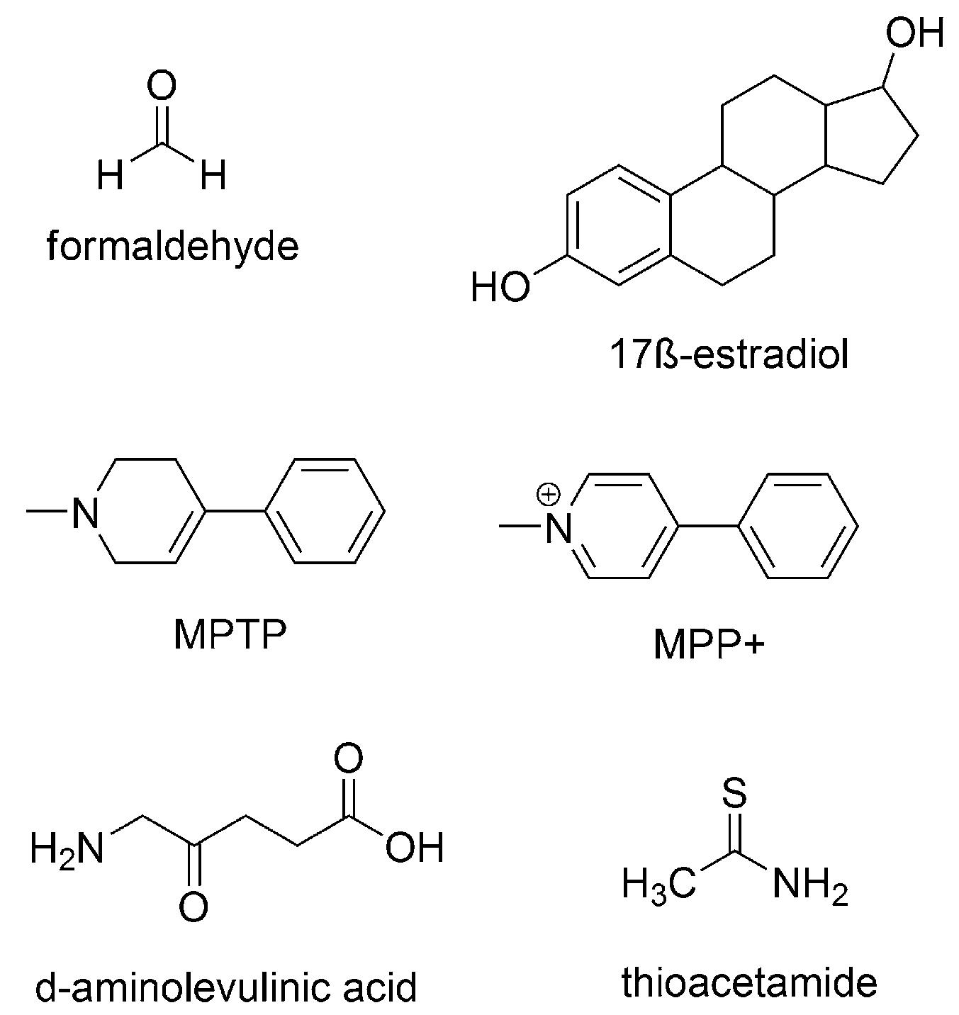 Molecules | Free Full-Text | Melatonin: A Versatile