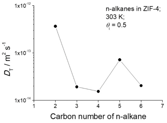 preparation and characterization of alkene Preparation and characterization of polyindole-iron oxide composite polymer electrolyte containing liclo 4  alkene and a peak at 1351cm 1 due to the c-n vibration.