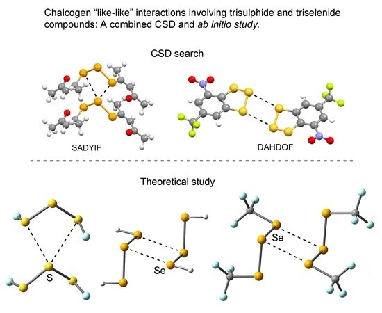 Molecules | March 2018 - Browse Articles