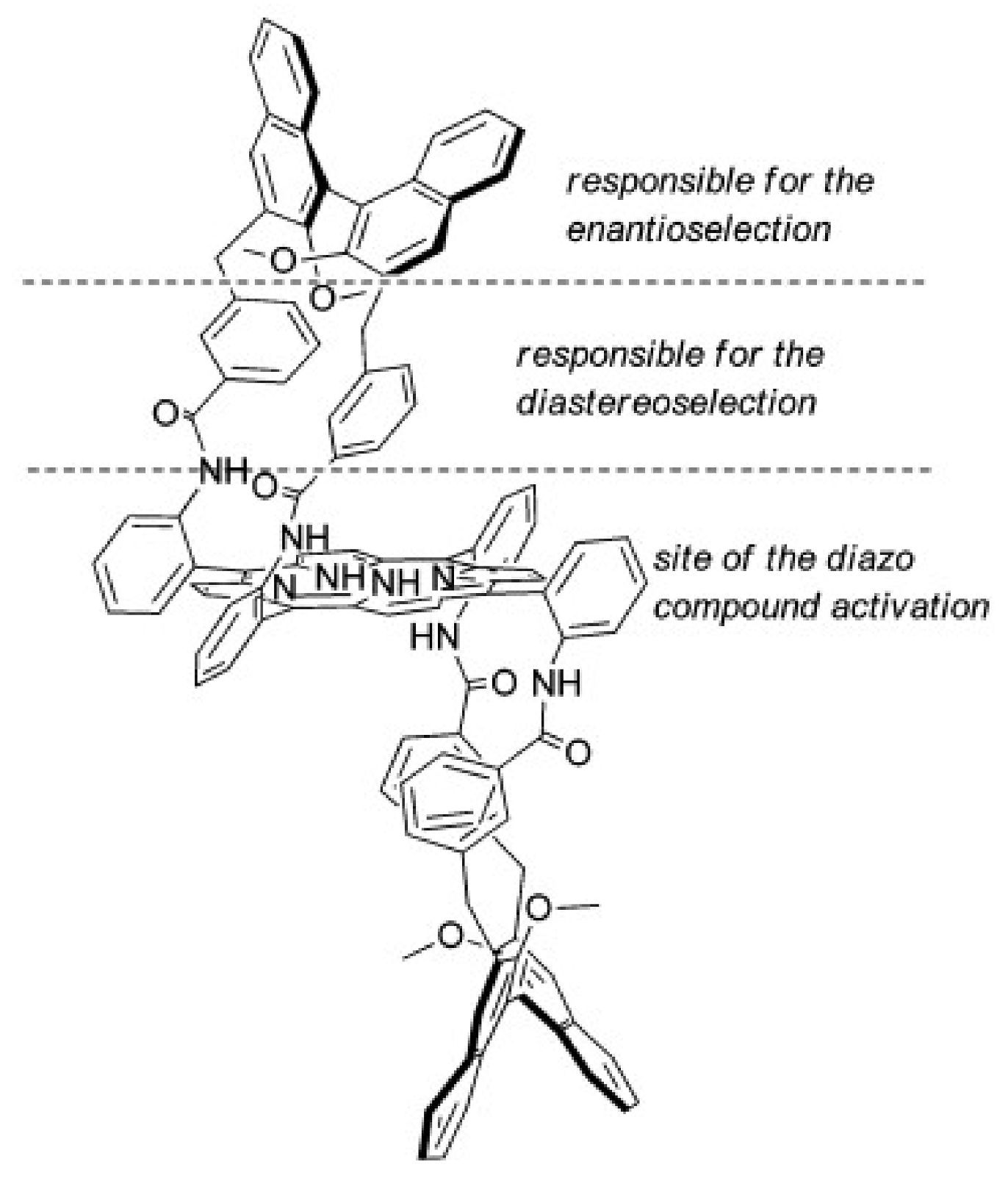 Molecules | Free Full-Text | Carbene Transfer Reactions