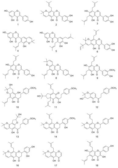 Molecules April 2018 Browse Articles