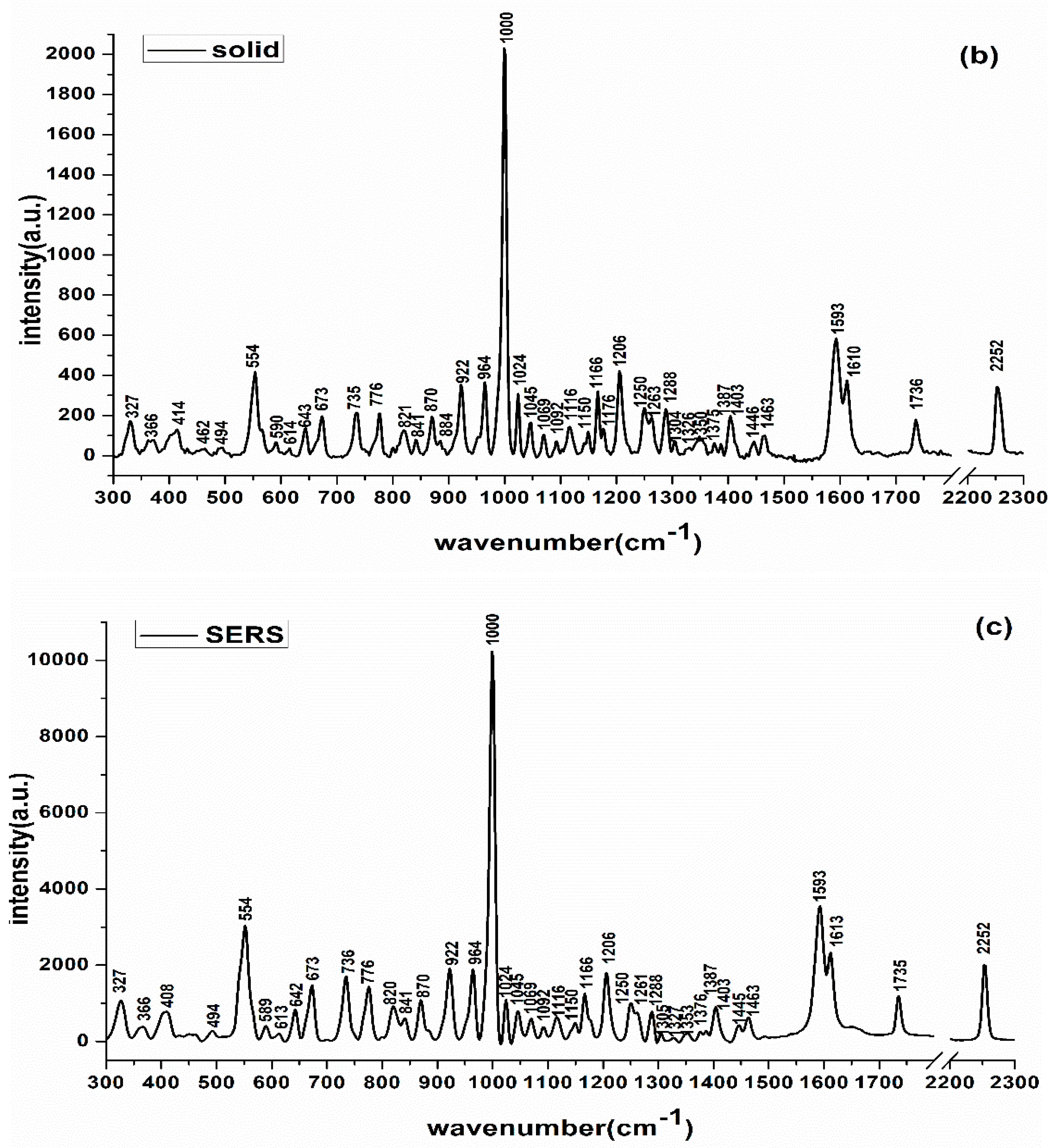 raman spectroscopy theory