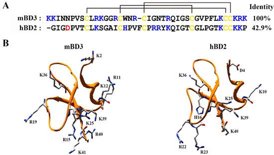 Molecules   June 2018 - Browse Articles