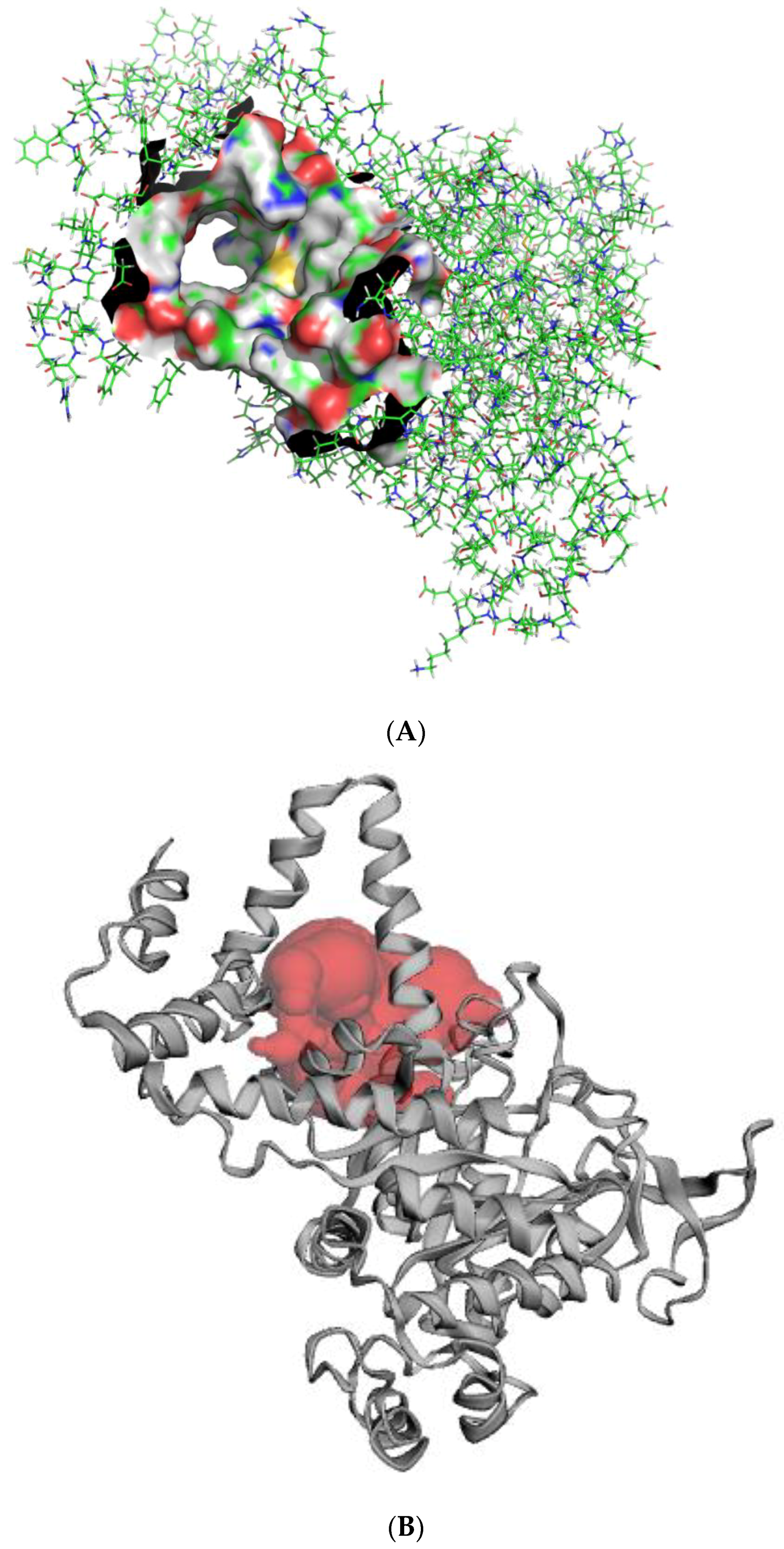 molecules free fulltext in silico screening of