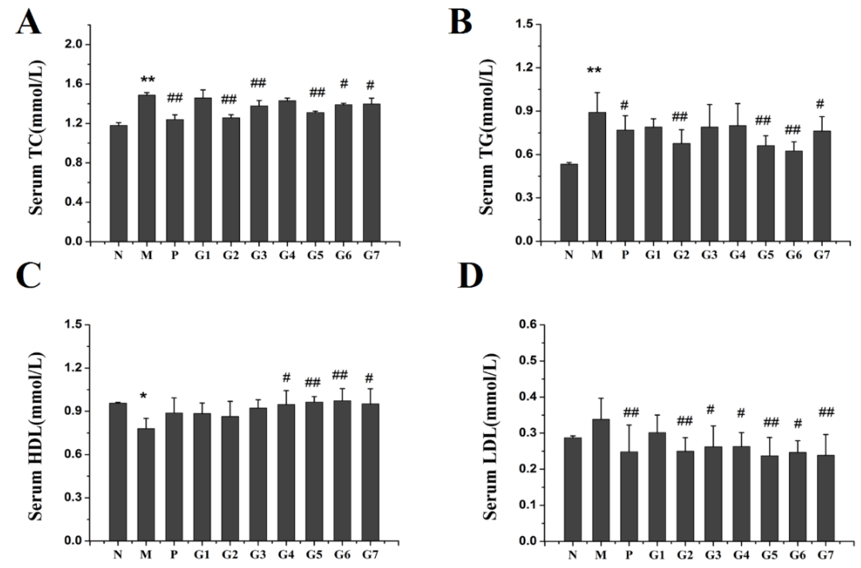 Molecules   Free Full-Text   Protective Effect of Glycyrrhizic Acid