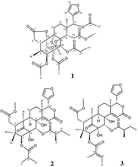 Molecules July 2018 Browse Articles