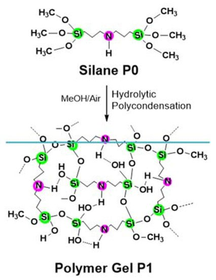 Molecules | Special Issue : Alkynes: From Reaction Design to