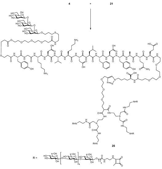 vaccines against polysaccharide antigens pdf