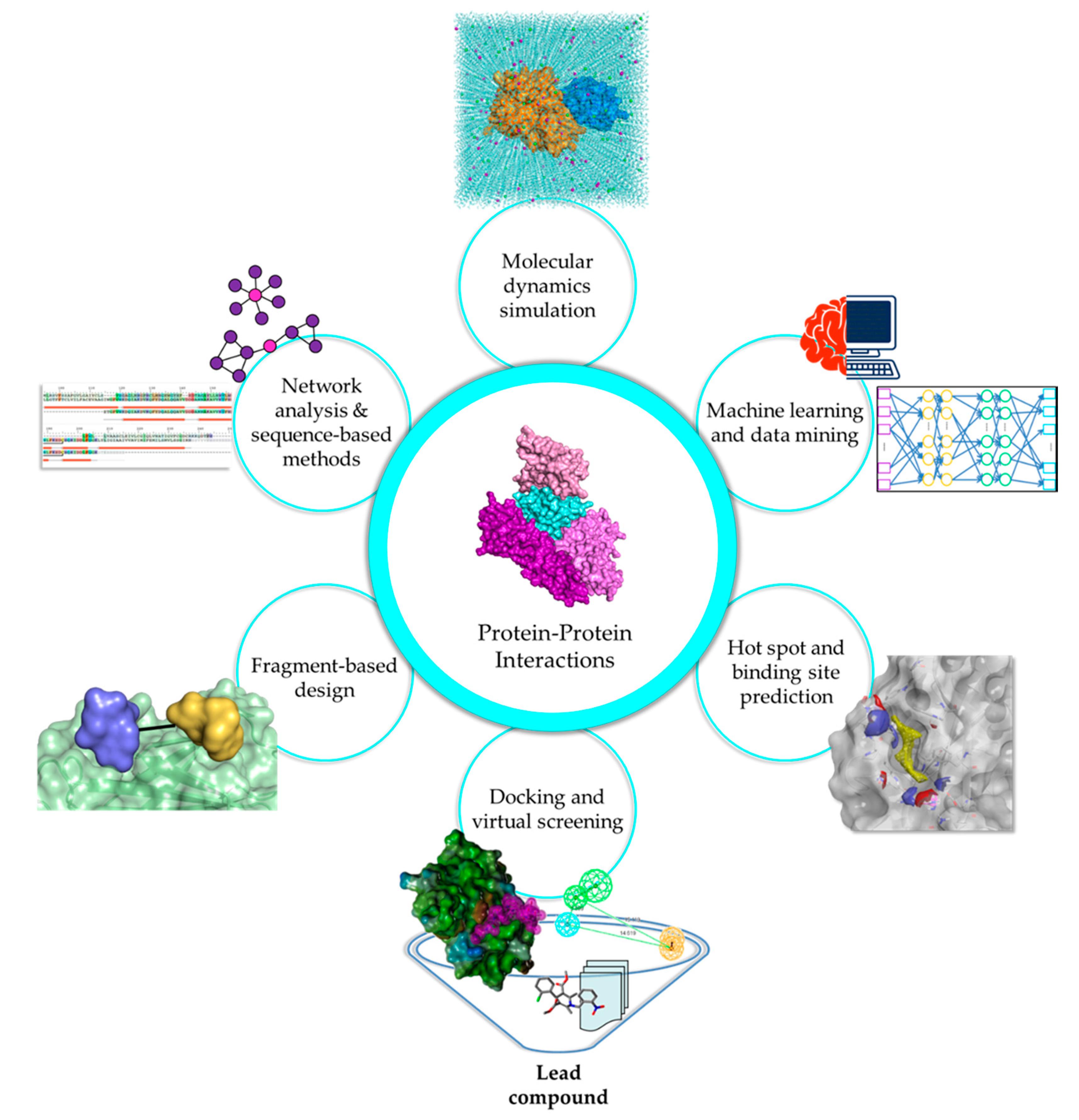 molecular modeling in drug design pdf