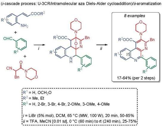 Molecules   August 2018 - Browse Articles