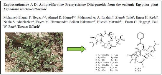 Molecules   Free Full-Text   Euphosantianane A–D: Antiproliferative