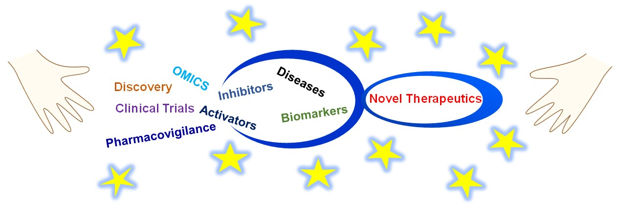 Molecules | Free Full-Text | Deep Learning in Drug Discovery and
