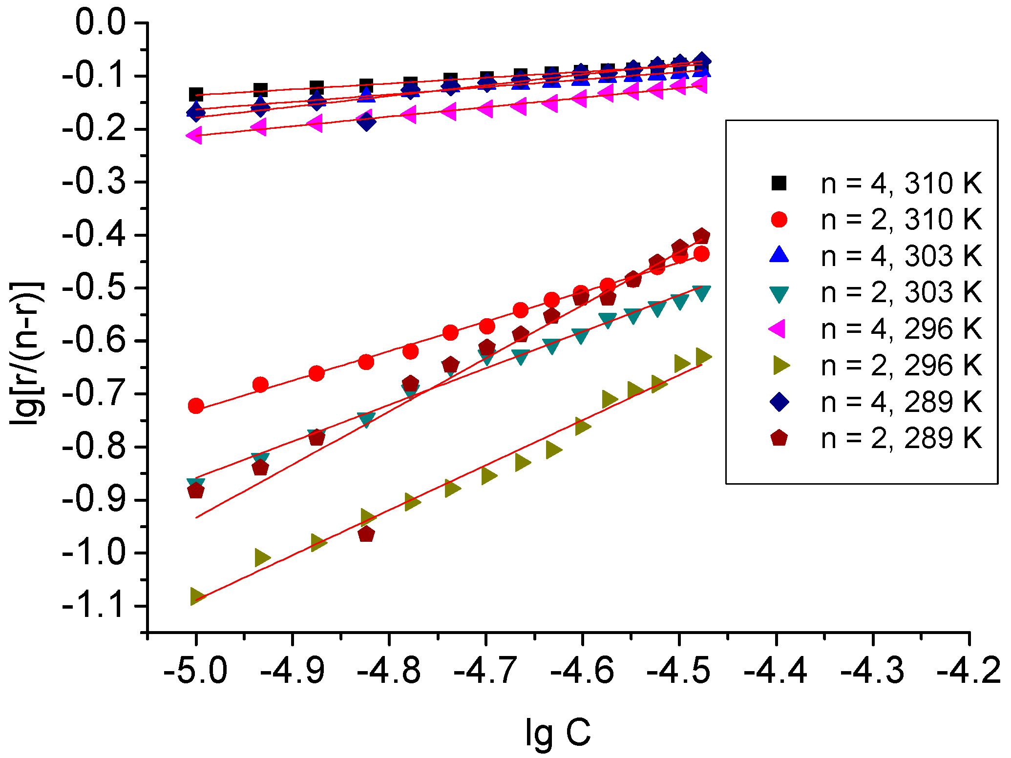 Molecules | Free Full-Text | Binding Performance of Human