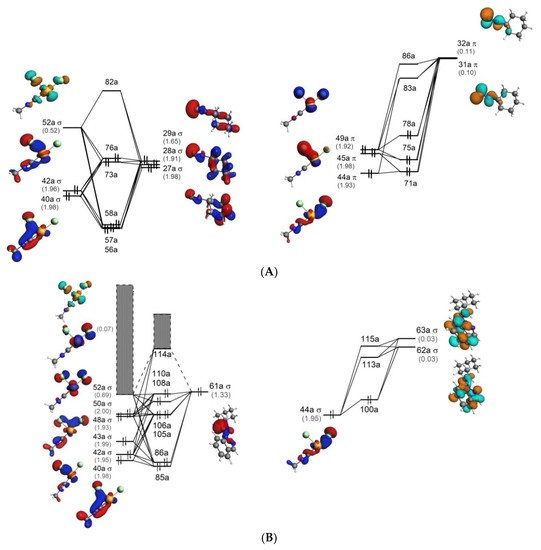 molecules 23 02942 g005a 550 molecules special issue theoretical investigations of reaction